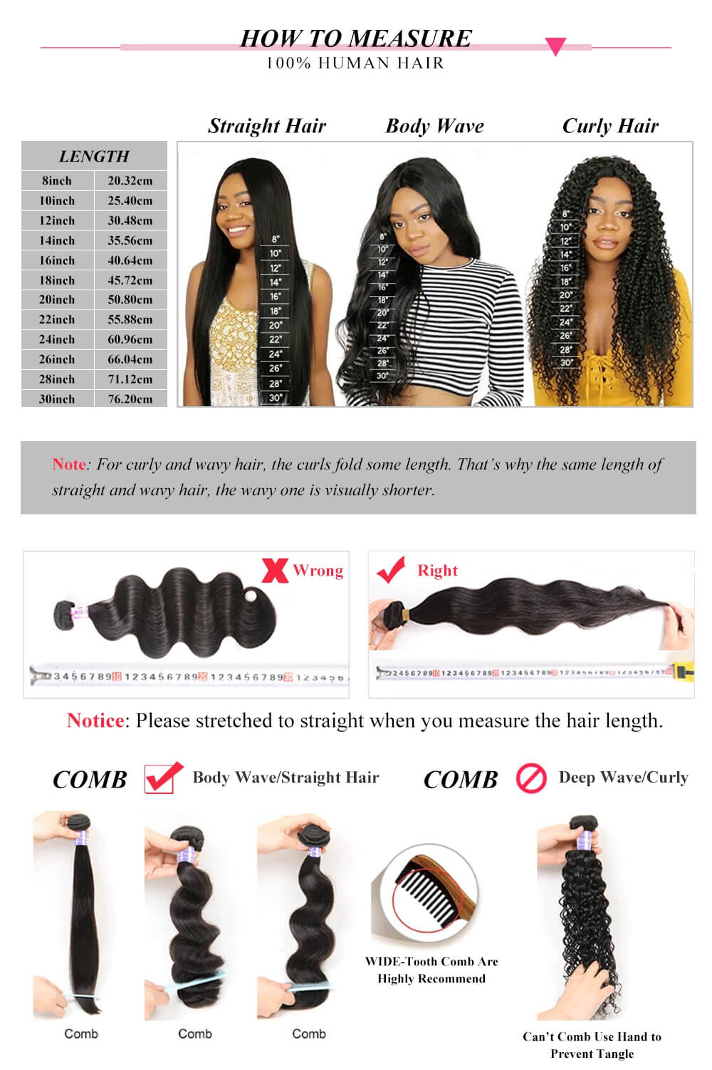 how to measure hair weave length